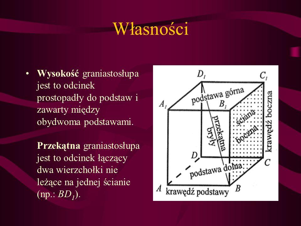 Ostrosłup prawidłowy czworokątny Ostrosłupem prawidłowym czworokątnym nazywamy ostrosłup, którego podstawą jest kwadrat, a ściany boczne są przystającymi trójkątami równoramiennymi.