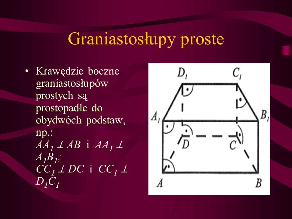 Graniastosłupy proste Krawędzie boczne graniastosłupów prostych są prostopadłe do obydwóch podstaw, np.: AA 1 AB i AA 1 A 1 B 1 ; CC 1 DC i CC 1 D 1 C 1