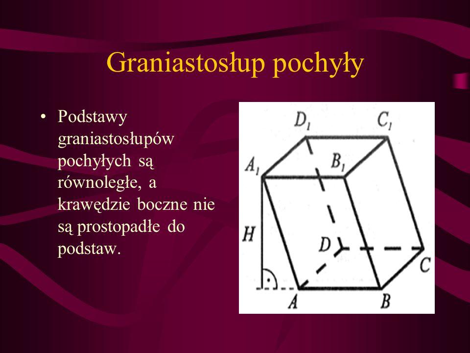 Graniastosłup pochyły Podstawy graniastosłupów pochyłych są równoległe, a krawędzie boczne nie są prostopadłe do podstaw.