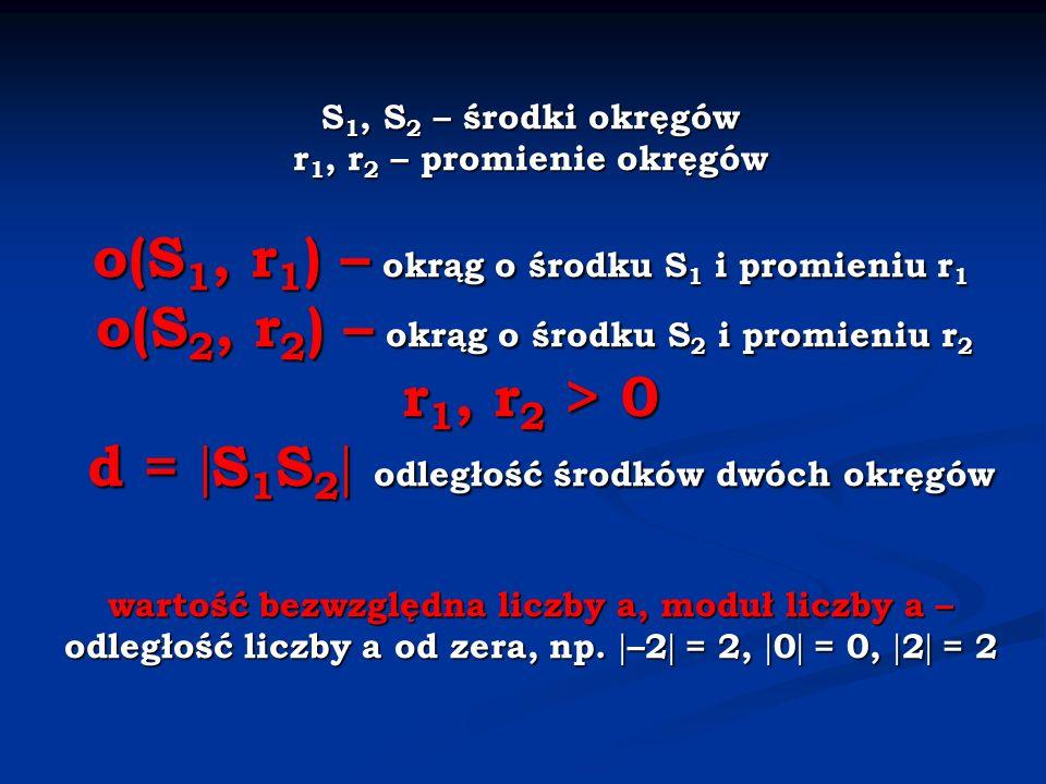 S 1, S 2 – środki okręgów r 1, r 2 – promienie okręgów o(S 1, r 1 ) – okrąg o środku S 1 i promieniu r 1 o(S 2, r 2 ) – okrąg o środku S 2 i promieniu r 2 r 1, r 2 > 0 d = S 1 S 2 odległość środków dwóch okręgów wartość bezwzględna liczby a, moduł liczby a – odległość liczby a od zera, np.