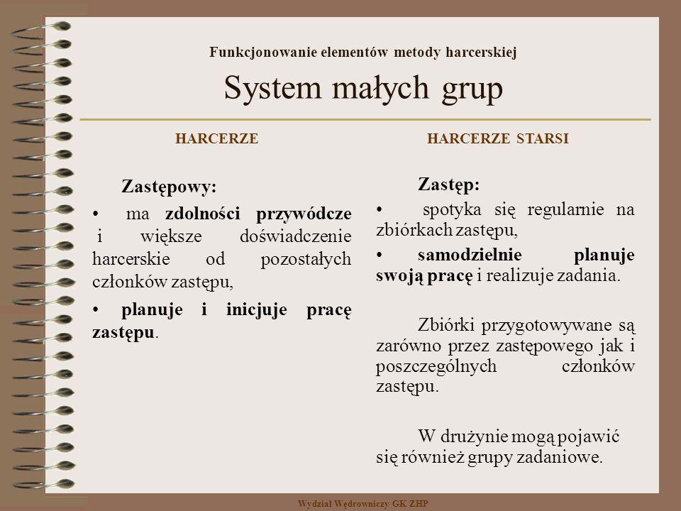 HARCERZE HARCERZE STARSI Wydział Wędrowniczy GK ZHP Funkcjonowanie elementów metody harcerskiej System małych grup Zastępowy: ma zdolności przywódcze