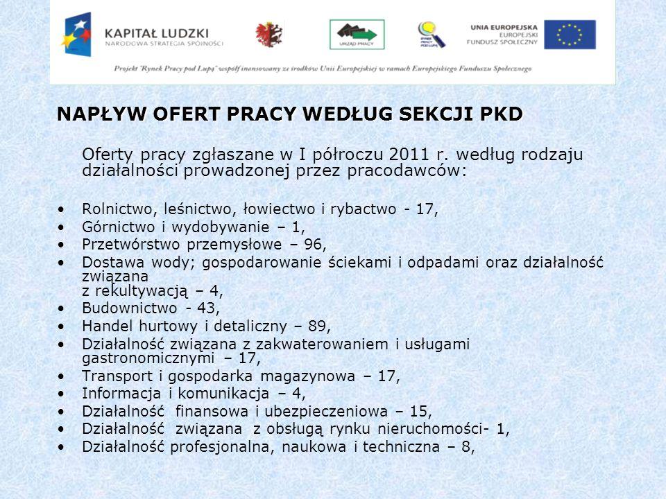 NAPŁYW OFERT PRACY WEDŁUG SEKCJI PKD Oferty pracy zgłaszane w I półroczu 2011 r.