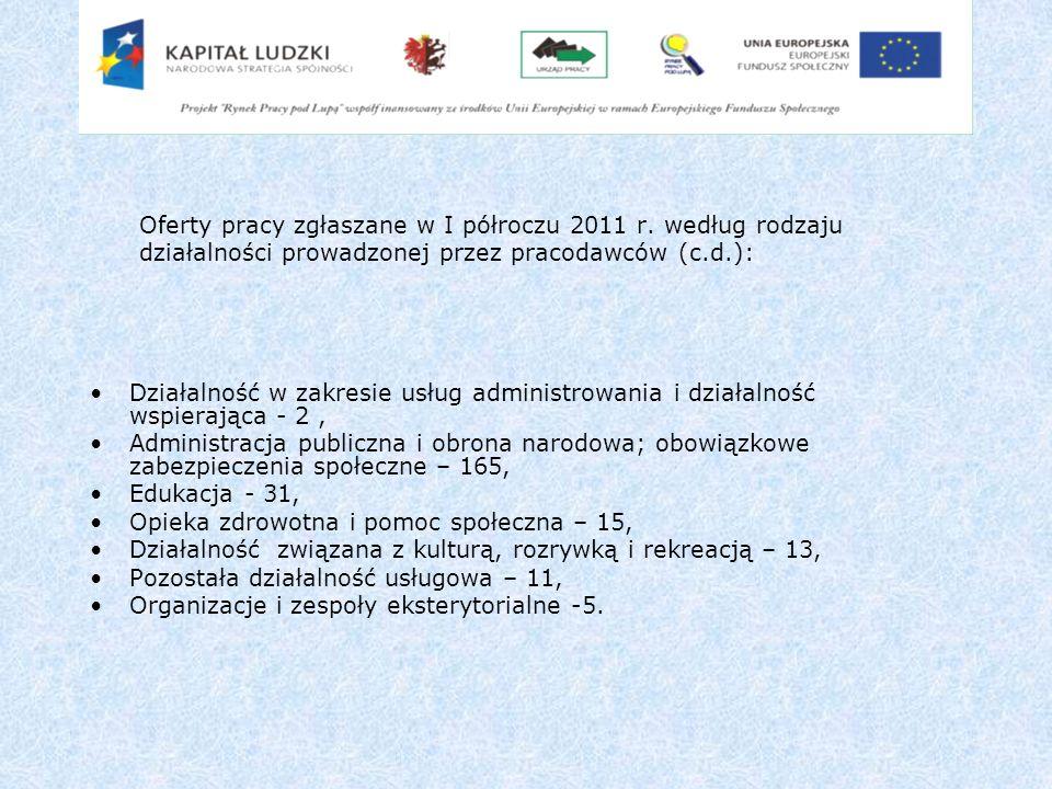 Oferty pracy zgłaszane w I półroczu 2011 r. według rodzaju działalności prowadzonej przez pracodawców (c.d.): Działalność w zakresie usług administrow