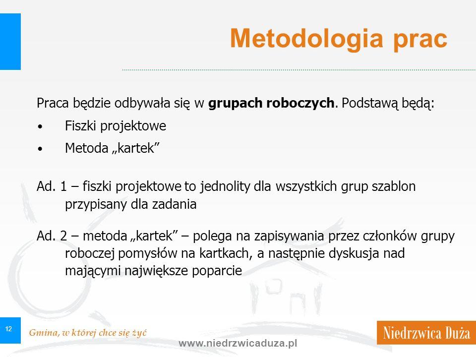 Gmina, w której chce się żyć www.niedrzwicaduza.pl 12 Praca będzie odbywała się w grupach roboczych. Podstawą będą: Fiszki projektowe Metoda kartek Ad
