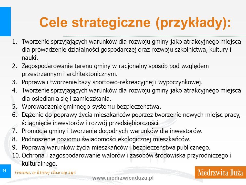 Gmina, w której chce się żyć www.niedrzwicaduza.pl 14 1.Tworzenie sprzyjających warunków dla rozwoju gminy jako atrakcyjnego miejsca dla prowadzenie działalności gospodarczej oraz rozwoju szkolnictwa, kultury i nauki.