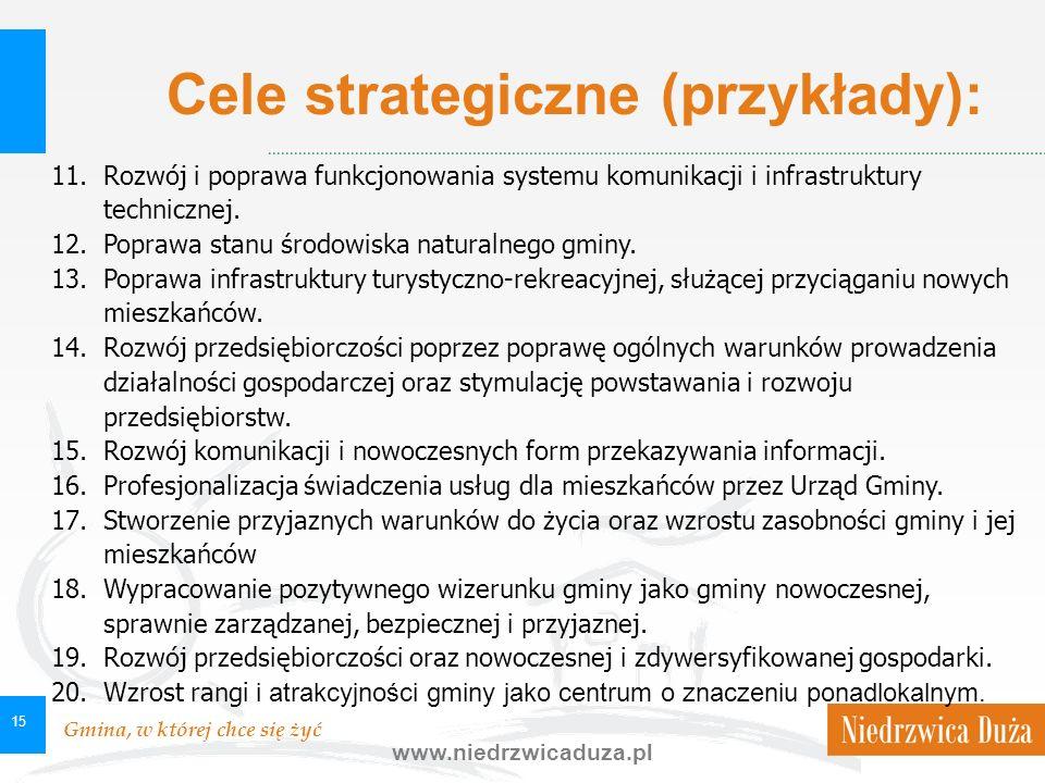 Gmina, w której chce się żyć www.niedrzwicaduza.pl 15 11.Rozwój i poprawa funkcjonowania systemu komunikacji i infrastruktury technicznej. 12.Poprawa