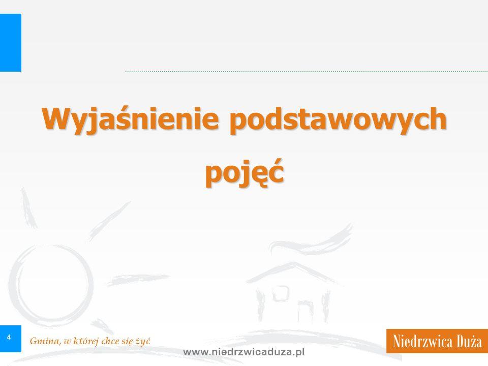 Gmina, w której chce się żyć www.niedrzwicaduza.pl 5 Podstawowe pojęcia Strategia Rozwoju Gminy wizja/misja Gminy cele strategiczne cele operacyjne zadania grupy robocze