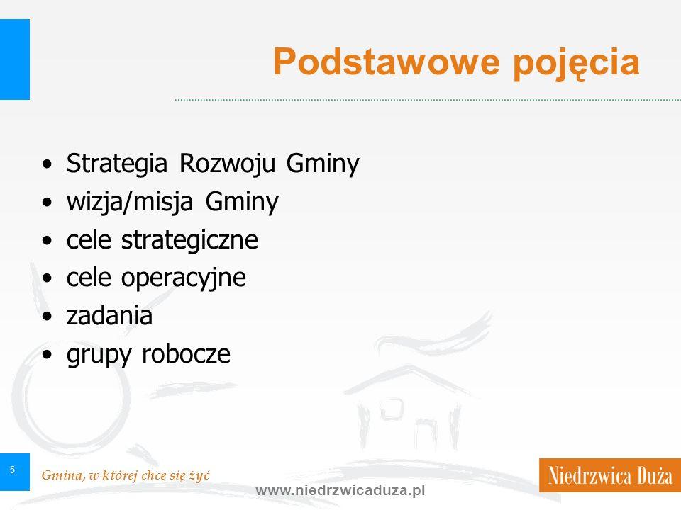 Gmina, w której chce się żyć www.niedrzwicaduza.pl 5 Podstawowe pojęcia Strategia Rozwoju Gminy wizja/misja Gminy cele strategiczne cele operacyjne za