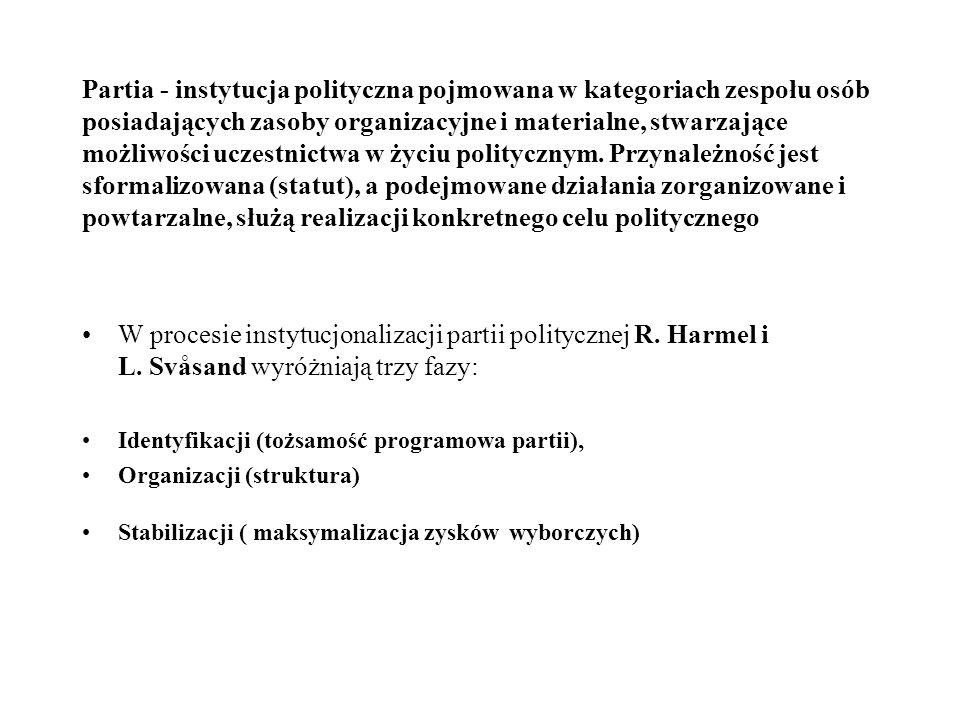 Partia - instytucja polityczna pojmowana w kategoriach zespołu osób posiadających zasoby organizacyjne i materialne, stwarzające możliwości uczestnict