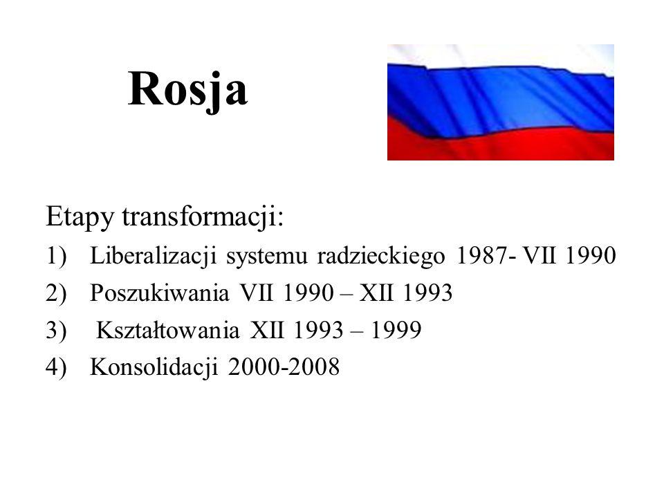 Rosja Etapy transformacji: 1)Liberalizacji systemu radzieckiego 1987- VII 1990 2)Poszukiwania VII 1990 – XII 1993 3) Kształtowania XII 1993 – 1999 4)K