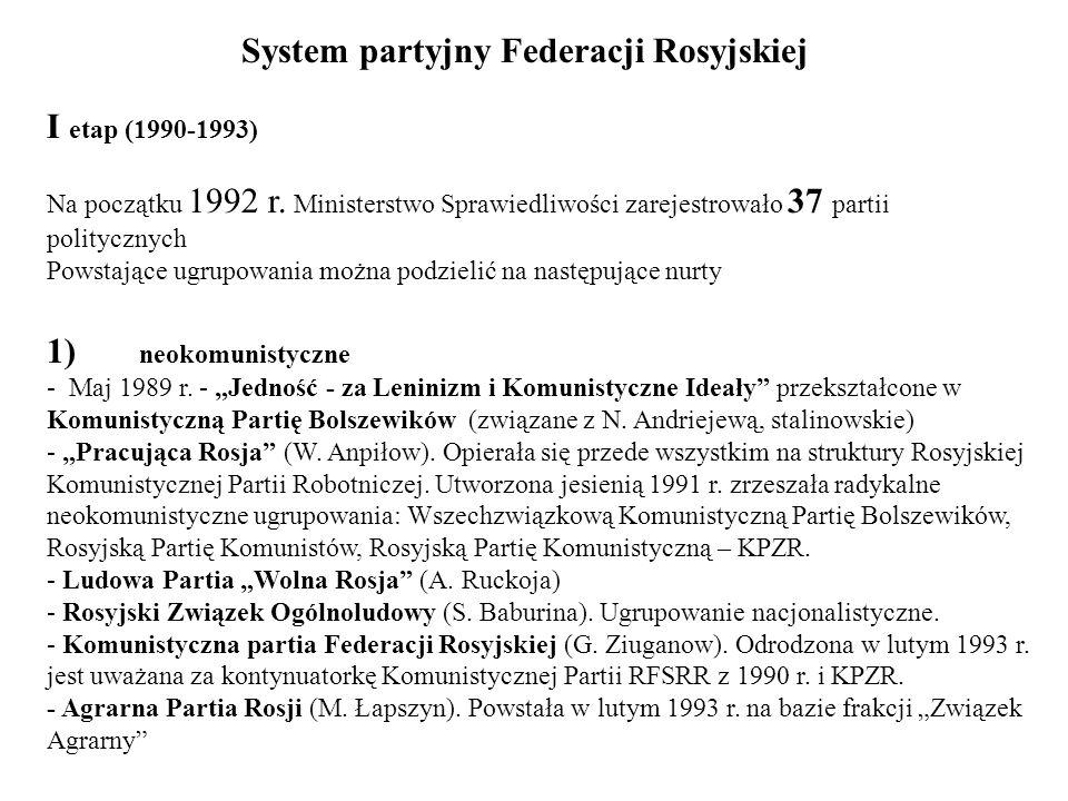 System partyjny Federacji Rosyjskiej I etap (1990-1993) Na początku 1992 r. Ministerstwo Sprawiedliwości zarejestrowało 37 partii politycznych Powstaj