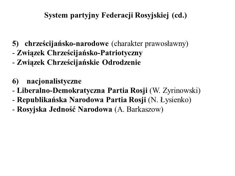 System partyjny Federacji Rosyjskiej (cd.) 5) chrześcijańsko-narodowe (charakter prawosławny) - Związek Chrześcijańsko-Patriotyczny - Związek Chrześci