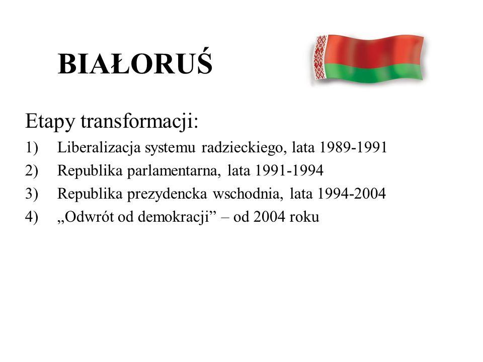 BIAŁORUŚ Etapy transformacji: 1)Liberalizacja systemu radzieckiego, lata 1989-1991 2)Republika parlamentarna, lata 1991-1994 3)Republika prezydencka w