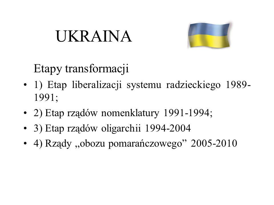 UKRAINA Etapy transformacji 1) Etap liberalizacji systemu radzieckiego 1989- 1991; 2) Etap rządów nomenklatury 1991-1994; 3) Etap rządów oligarchii 19
