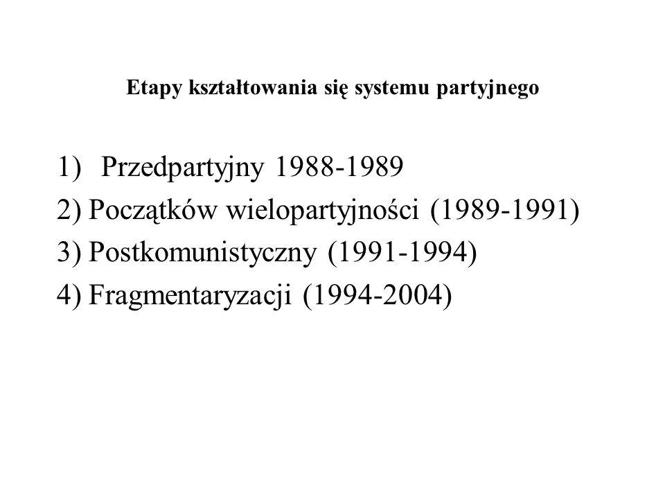 Etapy kształtowania się systemu partyjnego 1)Przedpartyjny 1988-1989 2) Początków wielopartyjności (1989-1991) 3) Postkomunistyczny (1991-1994) 4) Fra