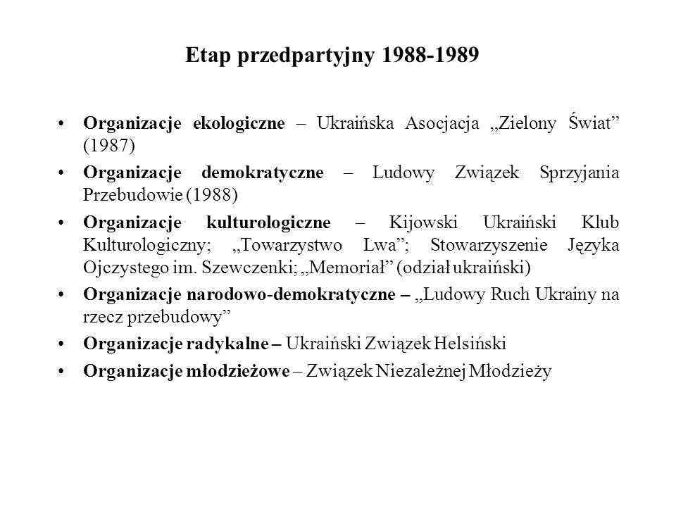 Etap przedpartyjny 1988-1989 Organizacje ekologiczne – Ukraińska Asocjacja Zielony Świat (1987) Organizacje demokratyczne – Ludowy Związek Sprzyjania