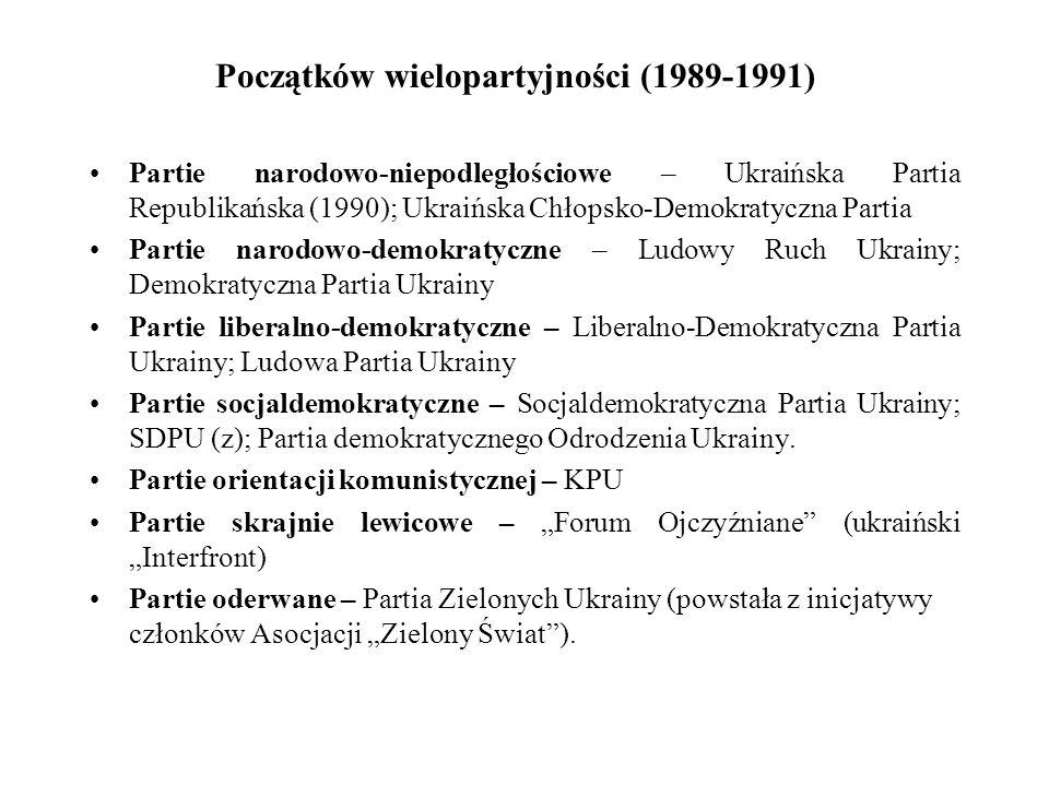Początków wielopartyjności (1989-1991) Partie narodowo-niepodległościowe – Ukraińska Partia Republikańska (1990); Ukraińska Chłopsko-Demokratyczna Par