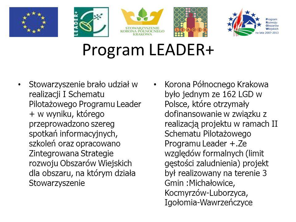 Co udało się zrobić ze środków Programu LEADER+.