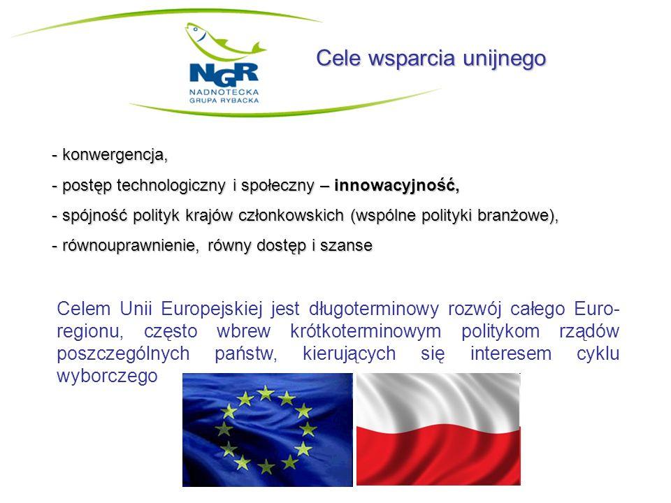 Cele wsparcia unijnego - konwergencja, - postęp technologiczny i społeczny – innowacyjność, - spójność polityk krajów członkowskich (wspólne polityki