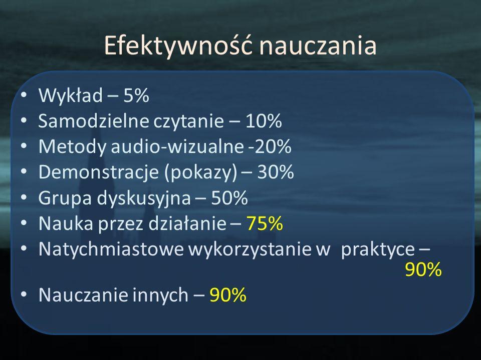 Dziękuję za uwagę Stanisław Czachorowski www.uwm.edu.pl/czachor