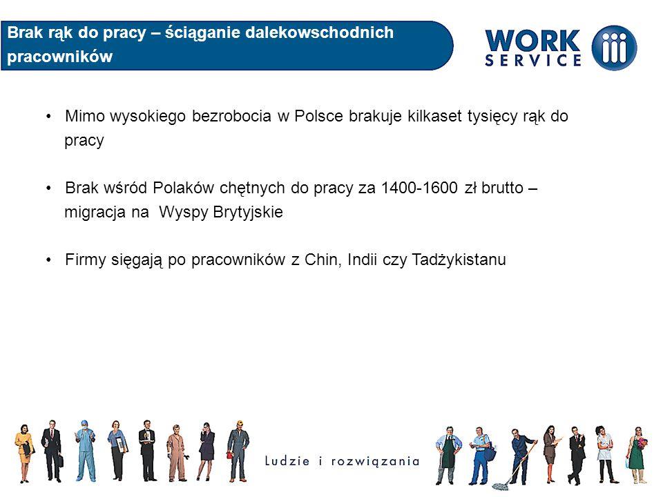 Brak rąk do pracy – ściąganie dalekowschodnich pracowników Mimo wysokiego bezrobocia w Polsce brakuje kilkaset tysięcy rąk do pracy Brak wśród Polaków chętnych do pracy za 1400-1600 zł brutto – migracja na Wyspy Brytyjskie Firmy sięgają po pracowników z Chin, Indii czy Tadżykistanu