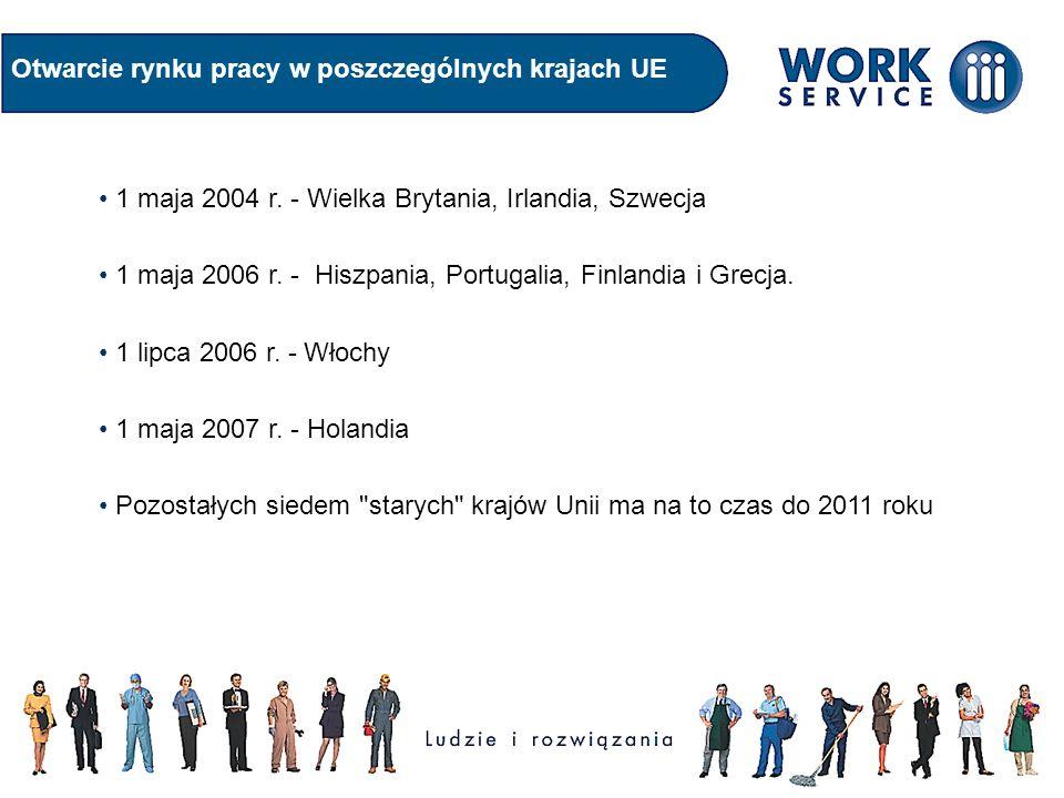 Otwarcie rynku pracy w poszczególnych krajach UE 1 maja 2004 r.
