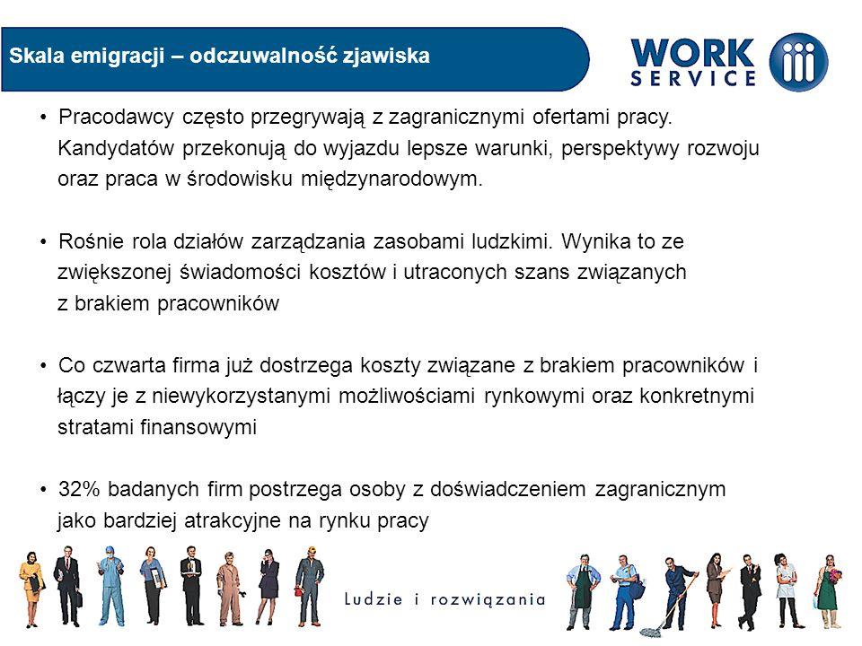 Czy spotkali się Państwo z sytuacją braku absolwentów, specjalistów i inżynierów jako potencjalnych pracowników dla Państwa firmy w okresie od wstąpienia Polski do Unii Europejskiej.