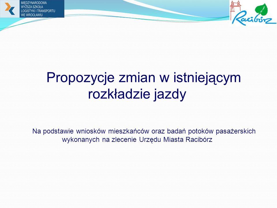 Propozycje zmian w istniejącym rozkładzie jazdy Na podstawie wniosków mieszkańców oraz badań potoków pasażerskich wykonanych na zlecenie Urzędu Miasta Racibórz