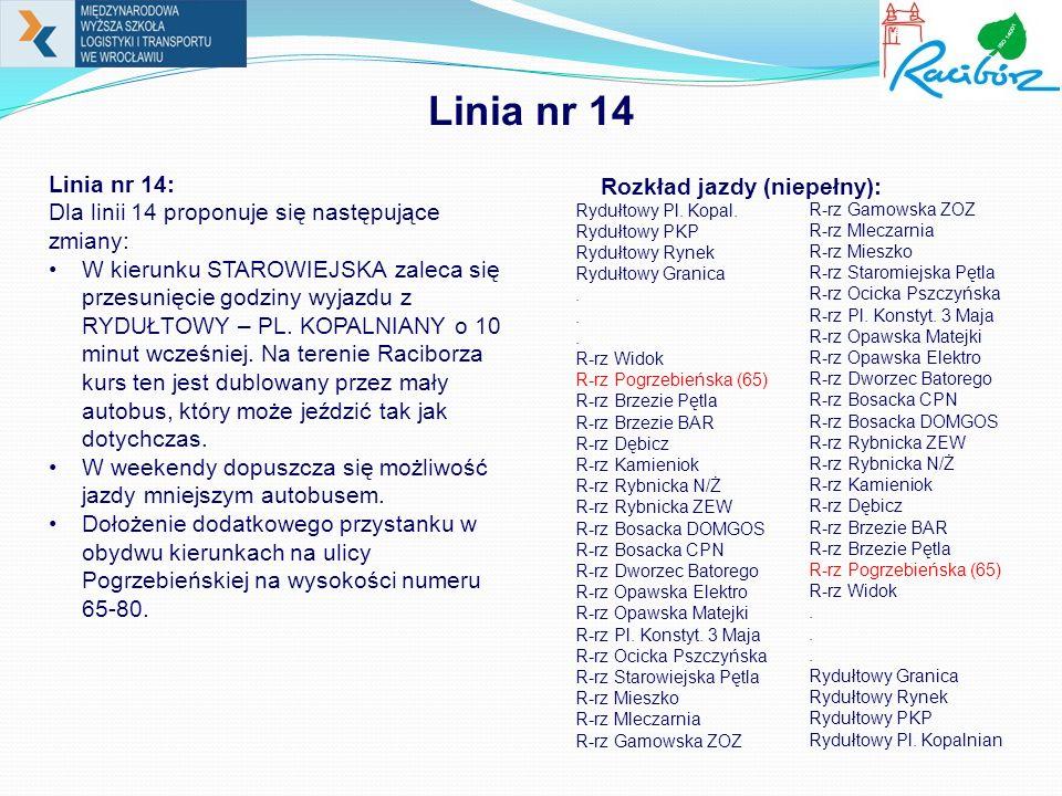Linia nr 14 Linia nr 14: Dla linii 14 proponuje się następujące zmiany: W kierunku STAROWIEJSKA zaleca się przesunięcie godziny wyjazdu z RYDUŁTOWY –