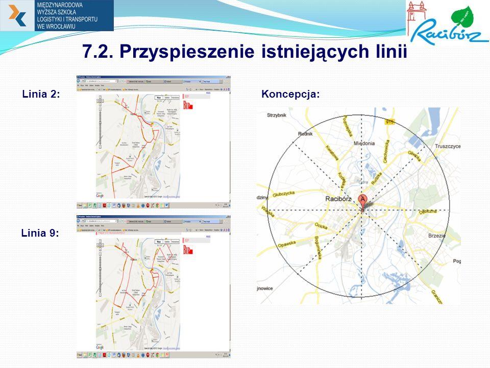 7.2. Przyspieszenie istniejących linii Linia 2: Linia 9: Koncepcja: