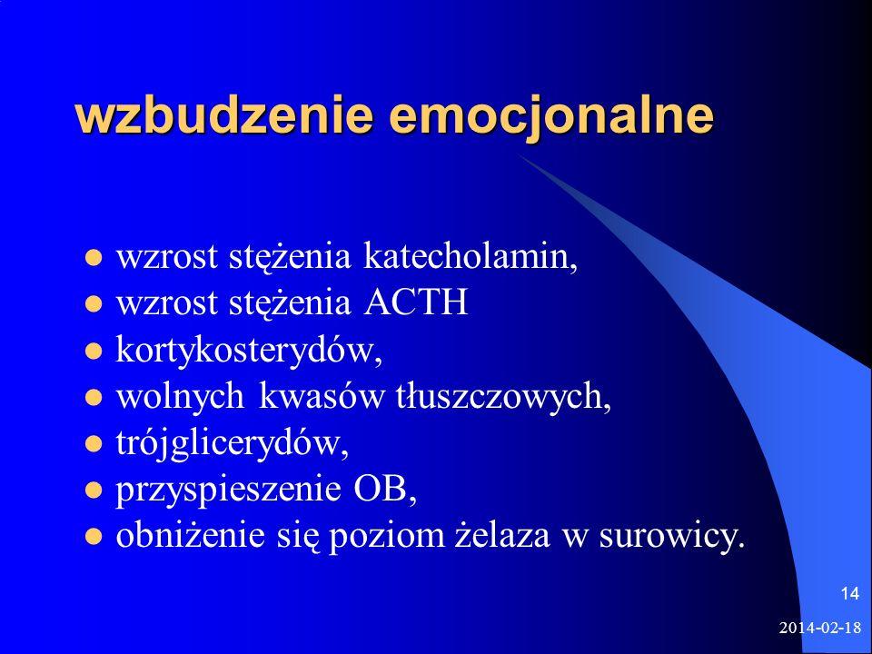2014-02-18 14 wzbudzenie emocjonalne wzrost stężenia katecholamin, wzrost stężenia ACTH kortykosterydów, wolnych kwasów tłuszczowych, trójglicerydów,