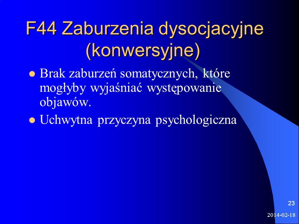2014-02-18 23 F44 Zaburzenia dysocjacyjne (konwersyjne) Brak zaburzeń somatycznych, które mogłyby wyjaśniać występowanie objawów. Uchwytna przyczyna p