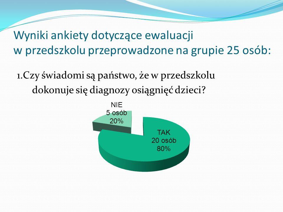 2.Czy zostali państwo poinformowani o wynikach diagnozy wstępnej?