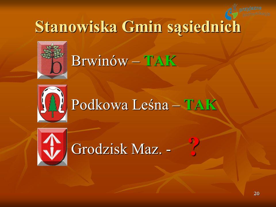 20 Stanowiska Gmin sąsiednich Brwinów – TAK Podkowa Leśna – TAK Grodzisk Maz. - ?