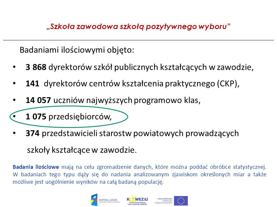 PRZYKŁADY DOBRYCH PRAKTYK FIRMA TRANSPORTOWA (woj.