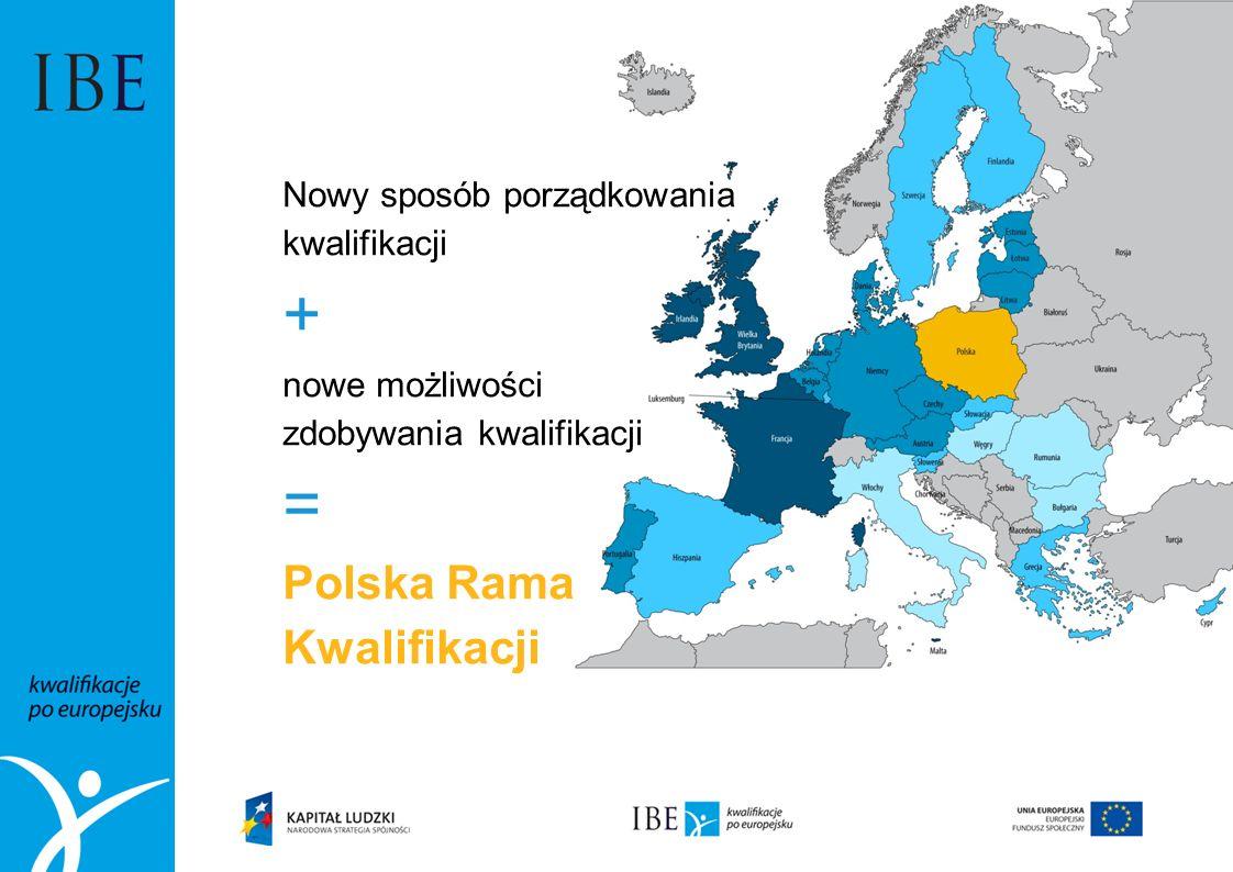 Nowy sposób porządkowania kwalifikacji + nowe możliwości zdobywania kwalifikacji = Polska Rama Kwalifikacji