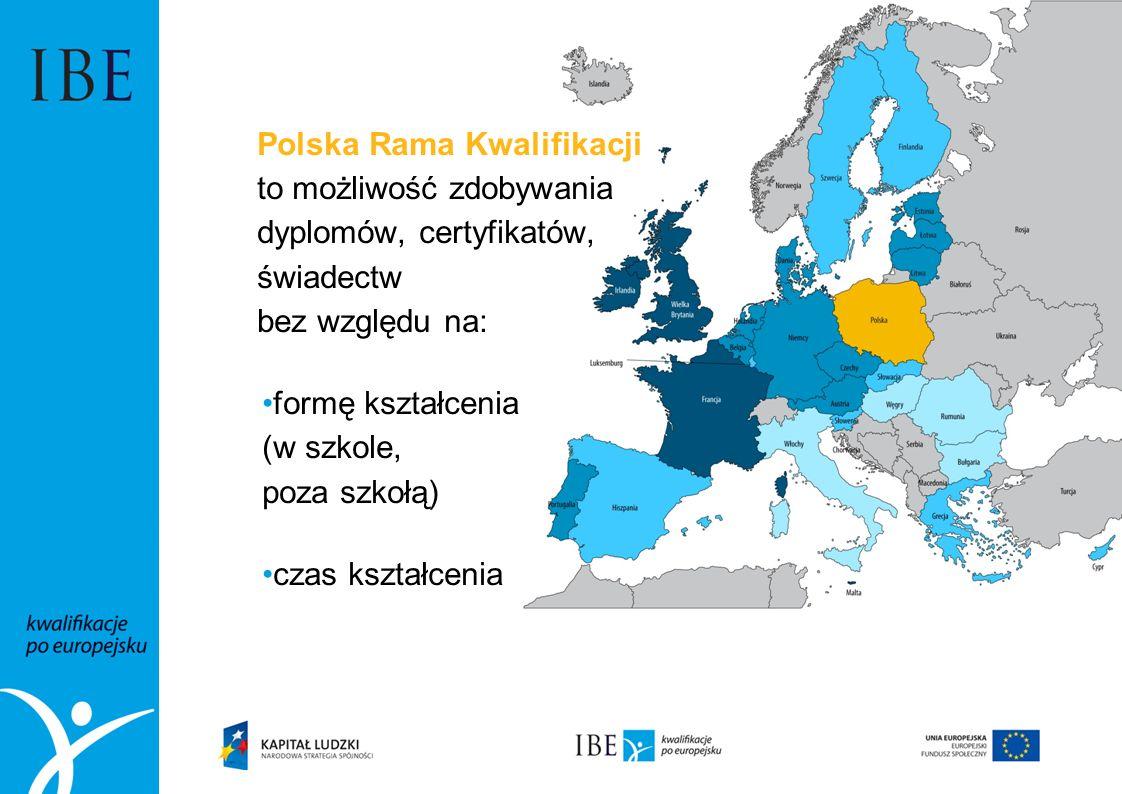 Polska Rama Kwalifikacji to możliwość zdobywania dyplomów, certyfikatów, świadectw bez względu na: formę kształcenia (w szkole, poza szkołą) czas kszt