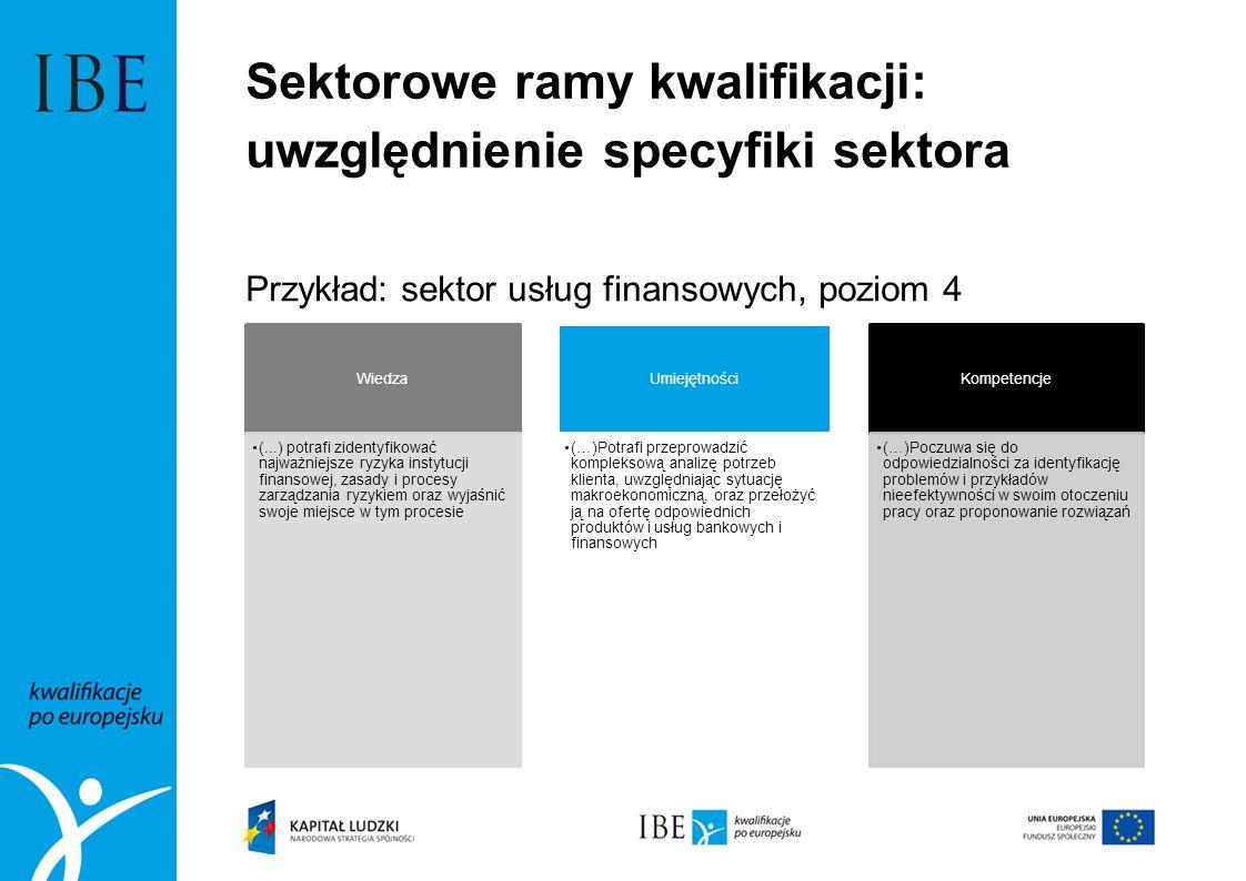 Sektorowe ramy kwalifikacji: uwzględnienie specyfiki sektora Przykład: sektor usług finansowych, poziom 4 Wiedza (...) potrafi zidentyfikować najważni