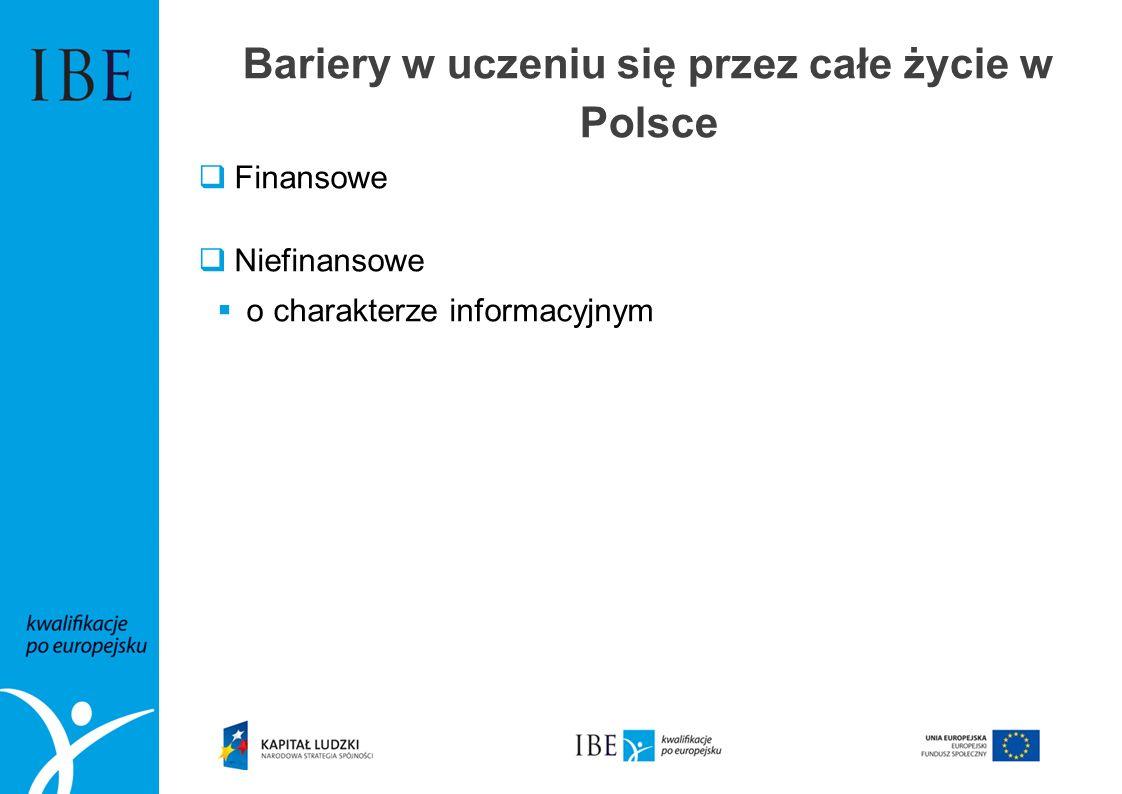 Bariery w uczeniu się przez całe życie w Polsce Finansowe Niefinansowe o charakterze informacyjnym