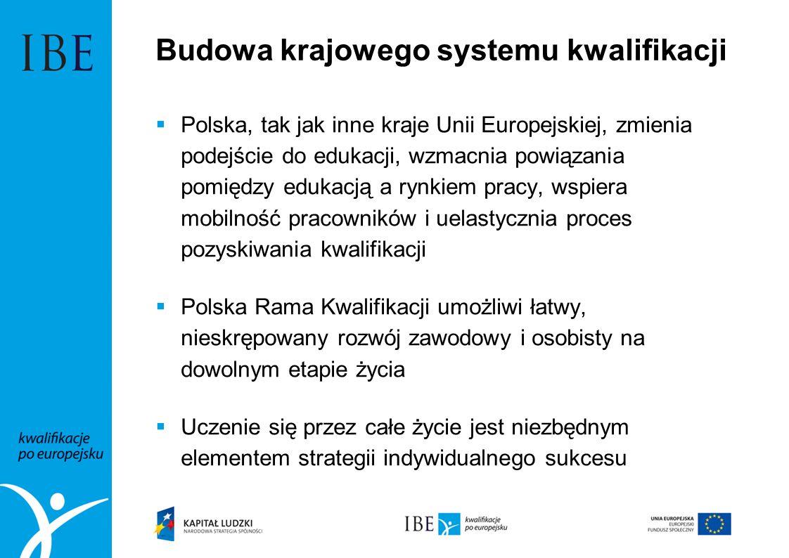Budowa krajowego systemu kwalifikacji Polska, tak jak inne kraje Unii Europejskiej, zmienia podejście do edukacji, wzmacnia powiązania pomiędzy edukacją a rynkiem pracy, wspiera mobilność pracowników i uelastycznia proces pozyskiwania kwalifikacji Polska Rama Kwalifikacji umożliwi łatwy, nieskrępowany rozwój zawodowy i osobisty na dowolnym etapie życia Uczenie się przez całe życie jest niezbędnym elementem strategii indywidualnego sukcesu