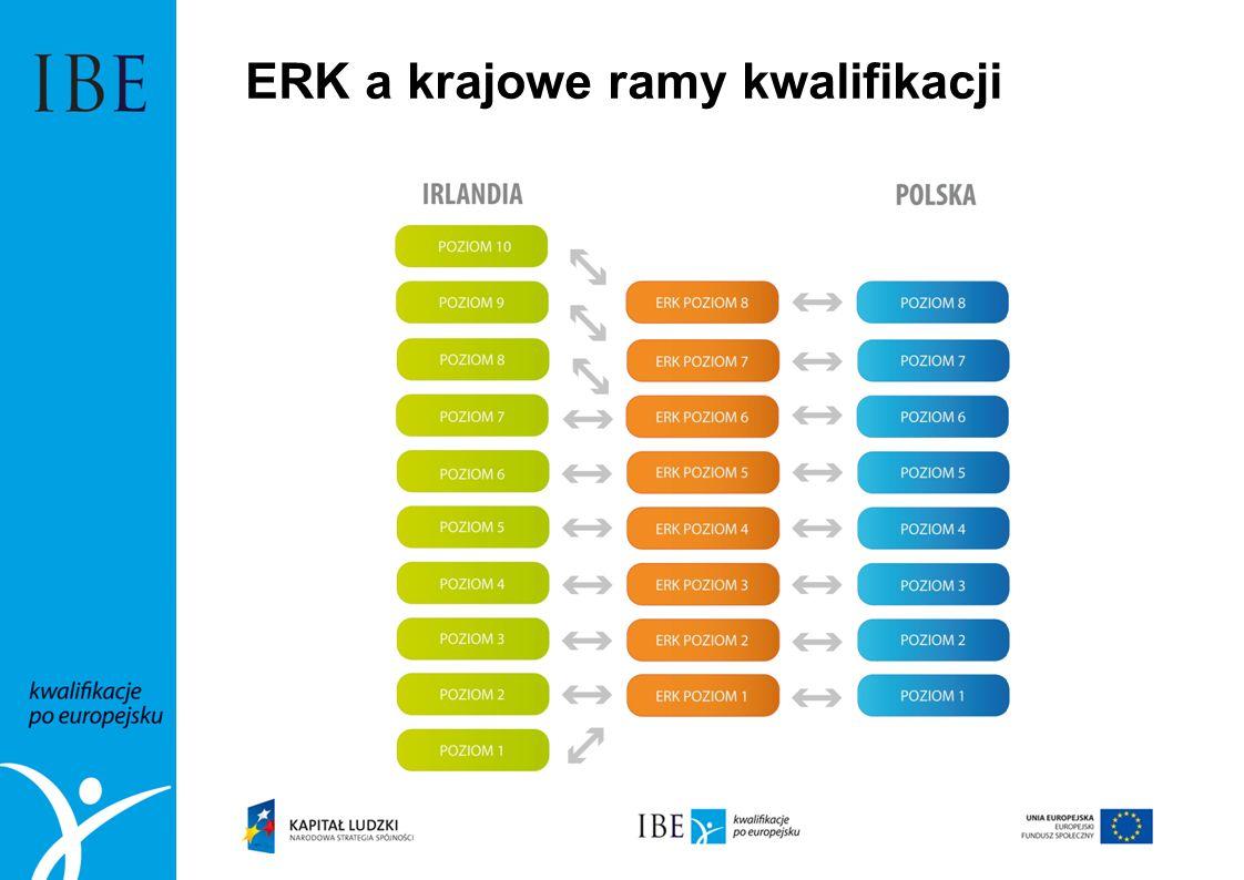 ERK a krajowe ramy kwalifikacji