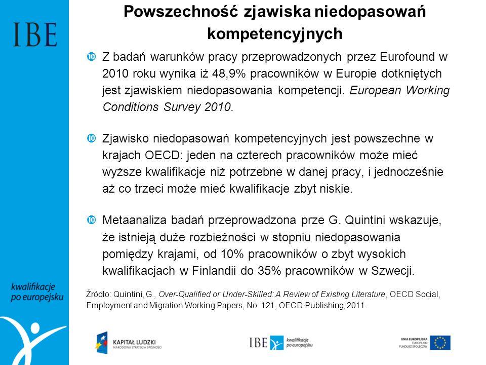 Powszechność zjawiska niedopasowań kompetencyjnych Z badań warunków pracy przeprowadzonych przez Eurofound w 2010 roku wynika iż 48,9% pracowników w E