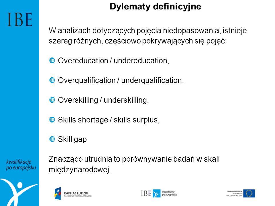 Dylematy definicyjne W analizach dotyczących pojęcia niedopasowania, istnieje szereg różnych, częściowo pokrywających się pojęć: Overeducation / under
