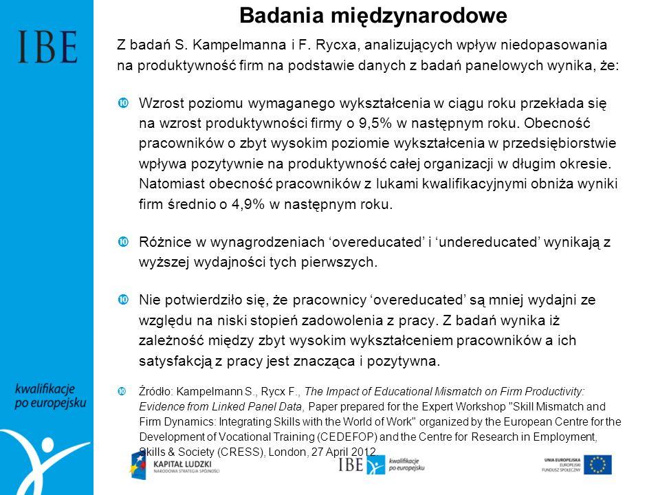 Badania międzynarodowe Z badań przeprowadzonych przez prof.