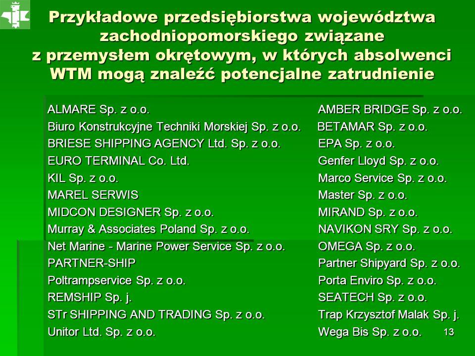 13 Przykładowe przedsiębiorstwa województwa zachodniopomorskiego związane z przemysłem okrętowym, w których absolwenci WTM mogą znaleźć potencjalne za