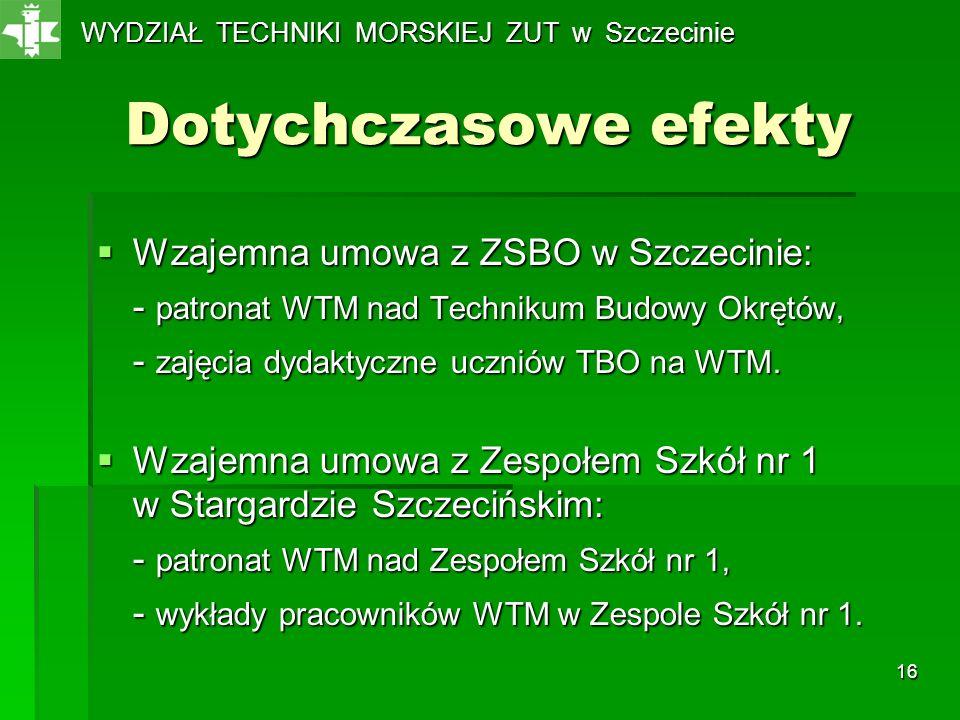 16 Dotychczasowe efekty Wzajemna umowa z ZSBO w Szczecinie: Wzajemna umowa z ZSBO w Szczecinie: - patronat WTM nad Technikum Budowy Okrętów, - zajęcia