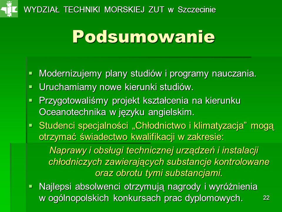 22 Podsumowanie Modernizujemy plany studiów i programy nauczania. Modernizujemy plany studiów i programy nauczania. Uruchamiamy nowe kierunki studiów.