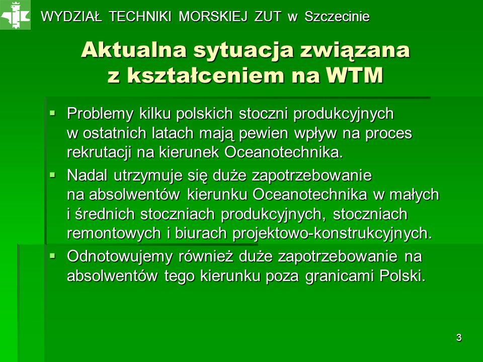 3 Aktualna sytuacja związana z kształceniem na WTM Problemy kilku polskich stoczni produkcyjnych w ostatnich latach mają pewien wpływ na proces rekrut