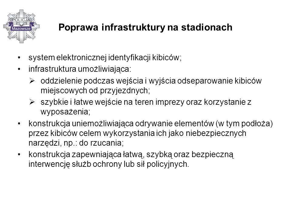Poprawa infrastruktury na stadionach system elektronicznej identyfikacji kibiców; infrastruktura umożliwiająca: oddzielenie podczas wejścia i wyjścia