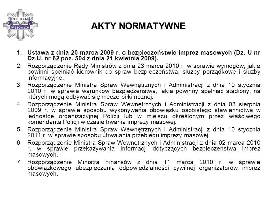 AKTY NORMATYWNE 1.Ustawa z dnia 20 marca 2009 r. o bezpieczeństwie imprez masowych (Dz. U nr Dz.U. nr 62 poz. 504 z dnia 21 kwietnia 2009). 2.Rozporzą